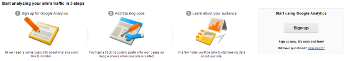 Sign up for a google analytics account