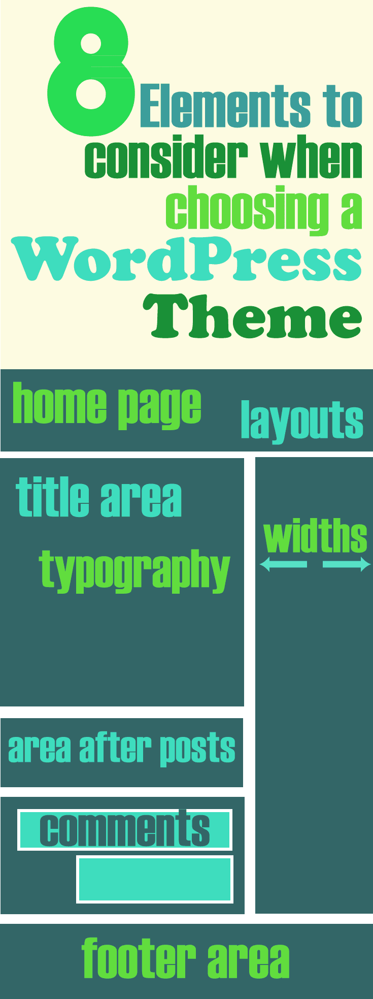 How to choose a wordpress theme for your blog.