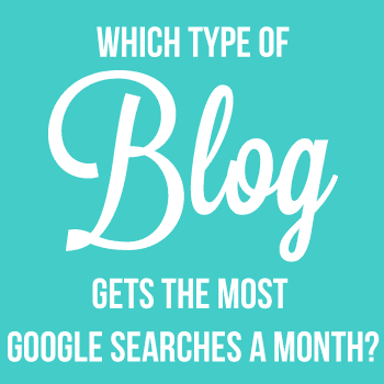 Which type of blog gets the most Google searches?