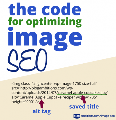 code for image alt text