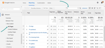Use Google Analytics to see what people are searching for on your blog.