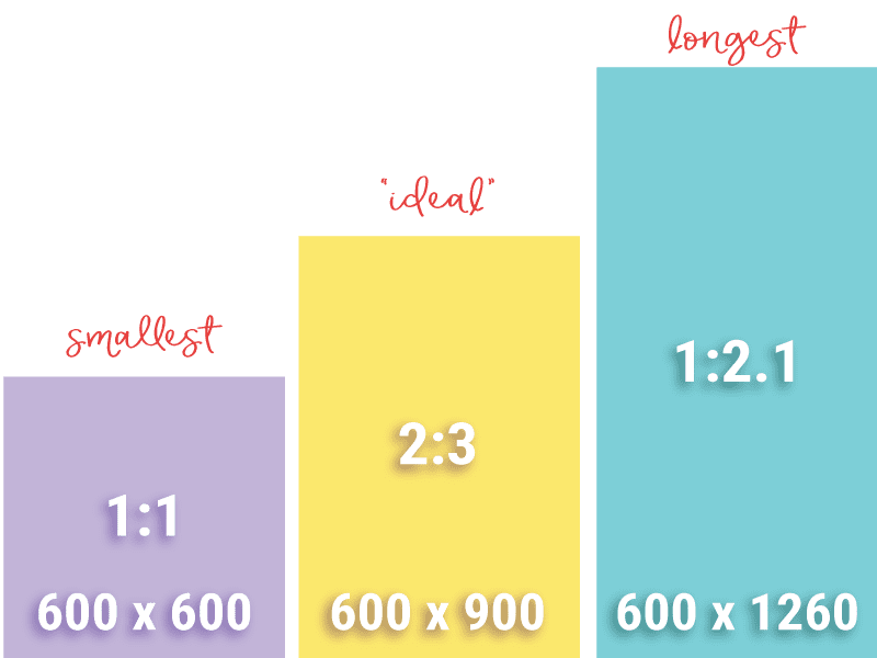 Recommended image sizes for Pinterest 2018