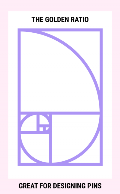 Golden Ratio Graphic for Pinterest Images