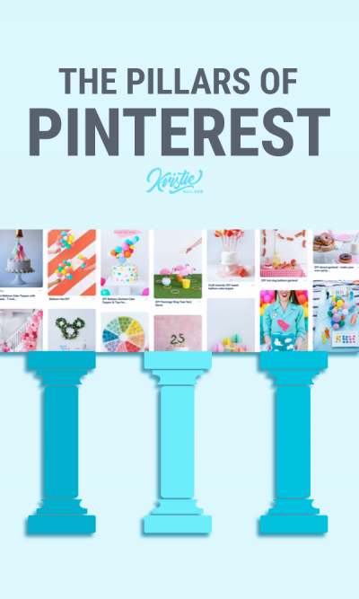 The Three Pillars of Pinterest